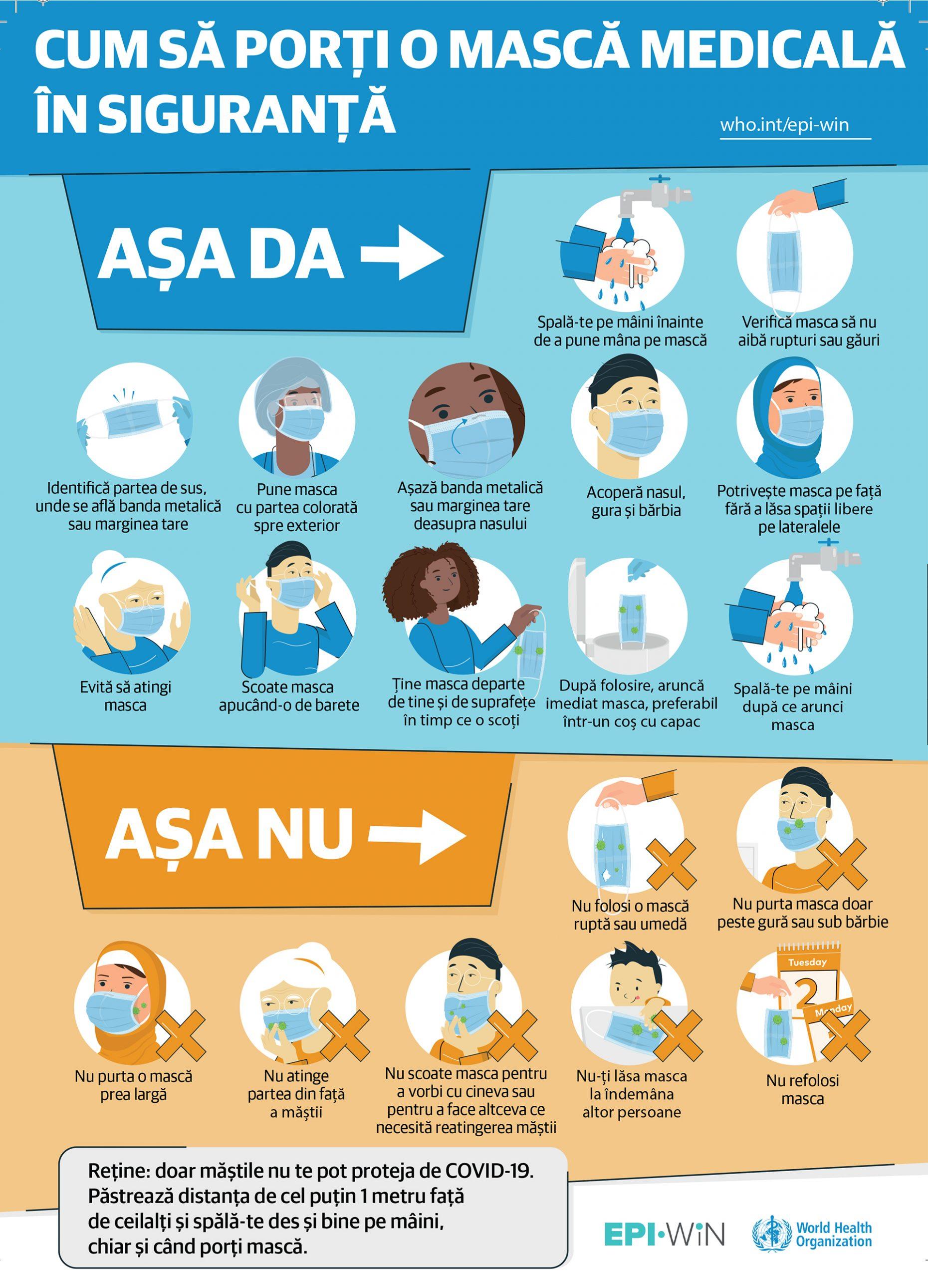 Cum să porți o mască medicală în siguranță
